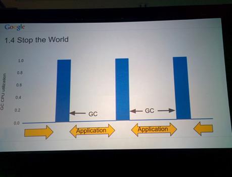 Go GC: Solving the Latency Problem in Go 1.5 - GopherCon 2015 liveblog | EEDSP | Scoop.it