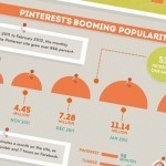 Pinterest The Top 10 Marketing Tips 2012 | Kissmylilstar pictures i like.... | Scoop.it