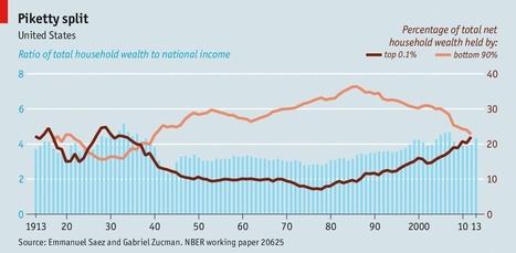 Forget the 1% | F582 The National & International Economy | Scoop.it