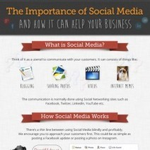 The Importance of Social Media and How it can help your business | Visual.ly