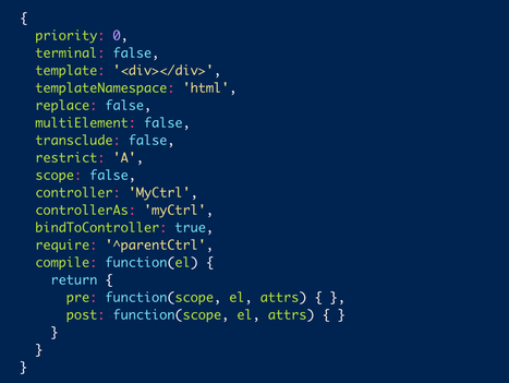 Inside The AngularJS Directive Compiler   Nova Tech Consulting S.r.l.   Scoop.it