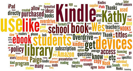 Moving at the Speed of Creativity - Visualizing Librarian Questions about eBooks | eBooks and Reading | Scoop.it