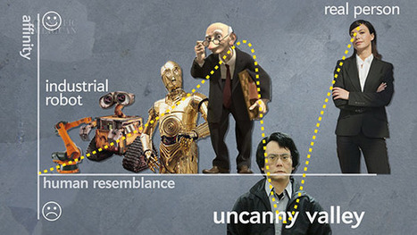 What Is the Uncanny Valley? [Video] | Observati...