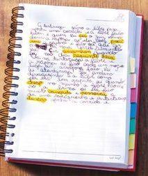 Avaliação diagnóstica na produção de textos | Litteris | Scoop.it