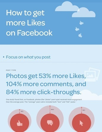 How to Get More Likes on Facebook | SocialMedia_me | Scoop.it