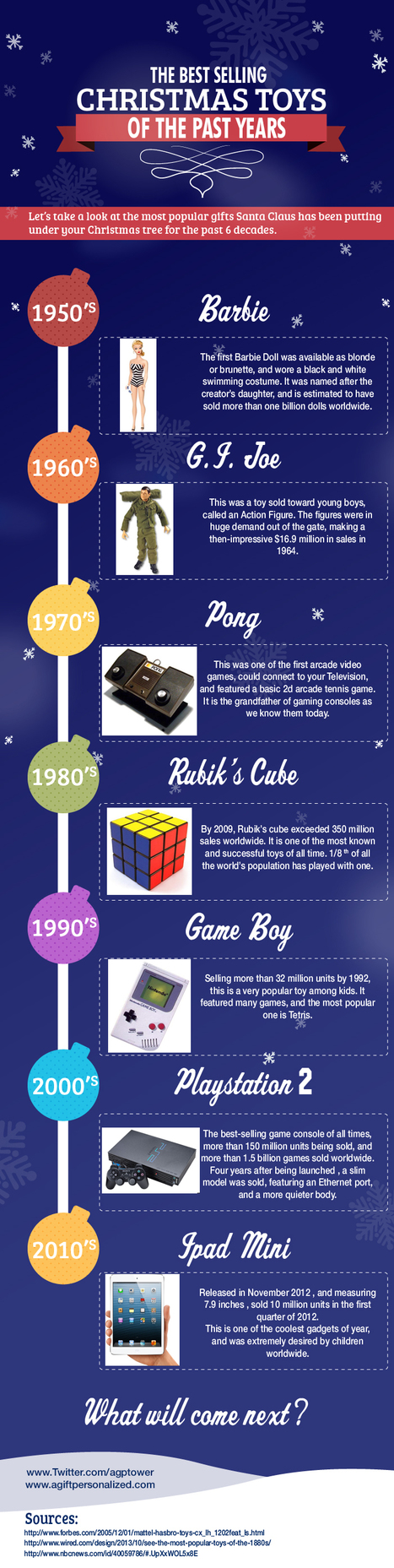 The Most Popular Christmas Toys Over the Past 6 Decades | Personalized Gifts | Scoop.it