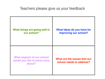 Why school leaders need the support of specific feedback to improve schools   FOTOTECA INFANTIL   Scoop.it