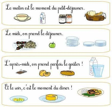 Les repas | FLE enfants | Scoop.it