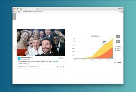 Bunkr : l'outil de présentation pour arrêter les présentations | Actualité du marketing digital | Scoop.it