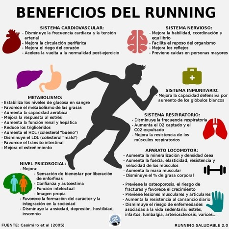 Beneficios del running | Fisioterapia y eSalud | Scoop.it