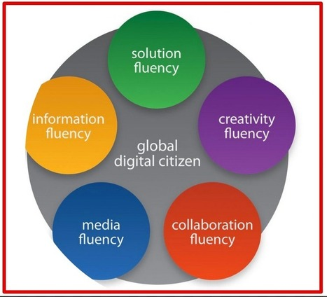 The 5 Main Fluencies of The 21st Century Learning ~ Educational Technology and Mobile Learning | Edtech PK-12 | Scoop.it