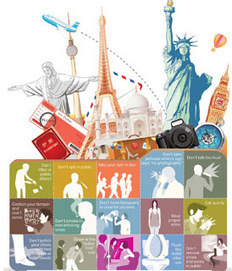 English for Tourism | ESL | Scoop.it