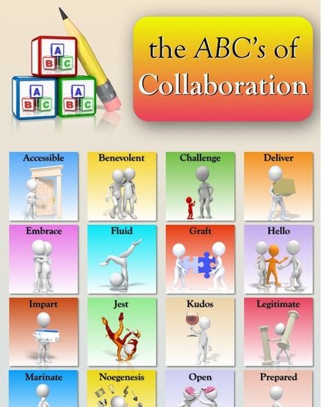 The ABC's of Collaboration | Leadership Think Tank | Scoop.it