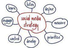 Sell on Social Media | Social Media Today | Trường Trung cấp Bách Khoa Sài Gòn | Scoop.it