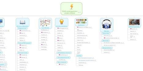 Outils numériques pour projets d'élèves | L'eVeille | Scoop.it