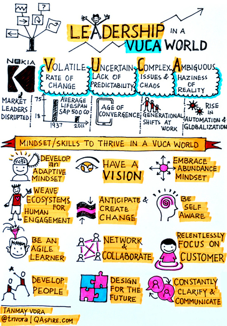 12 Critical Competencies For Leadership in the Future | Management | Scoop.it