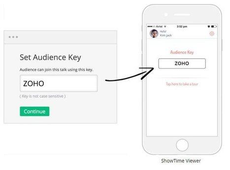 Zoho ShowTime, la herramienta para hacer presentaciones e interaccionar con la audiencia | recursos + herramientas | Scoop.it