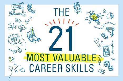 The 21 Most Valuable Career Skills Now | Career Development, Personal Branding & Job Hunting | Scoop.it