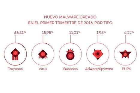 Se identifican 227.000 nuevas muestras de 'malware' cada día en el primer trimestre del año   Sec Business   Scoop.it