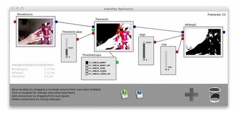 VideoPipe – A visual tool to process video in realtime | Video Breakthroughs | Scoop.it