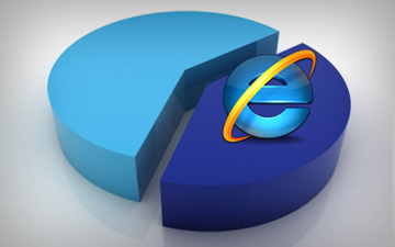 Internet Explorer Still on Top, But Chrome Is Winning the Browser War | Little things about tech | Scoop.it