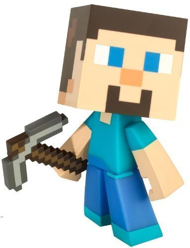 Minecraft in Edu #webinar | What's New on Shambles.NET | Scoop.it