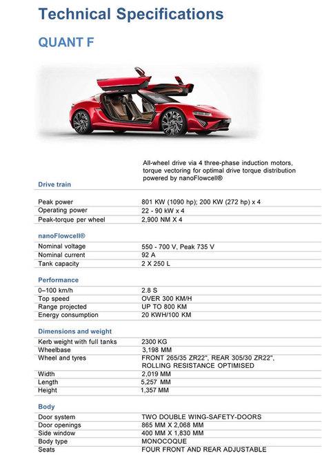 Quant F & Quantino Concept Cars | Heron | Scoop.it