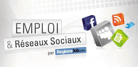Comment chercher un Job sur un Réseau social ? | E-Réputation des marques et des personnes : mode d'emploi | Scoop.it