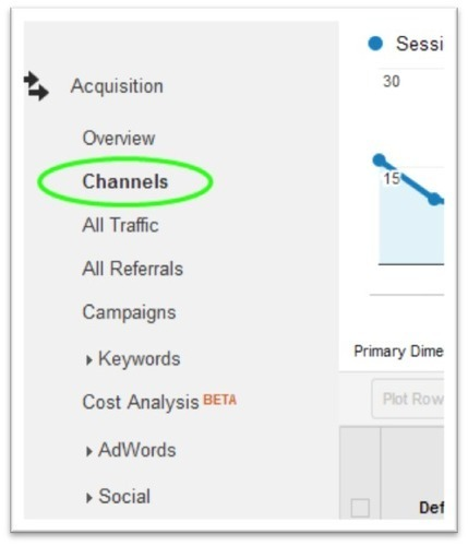 5 SEO Stats That Are Crucial to Monitor - SEMrush Blog | SEO? What's That? | Scoop.it