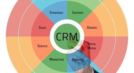 Top 5 Prerequisites For A Successful Enterprise CRM Solution   SPEC INDIA   SPEC INDIA   Software Development Outsourcing   Mobile Application Development   Scoop.it