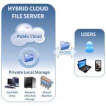 Alternative Cloud Models | What is Cloud Hosting? | Scoop.it