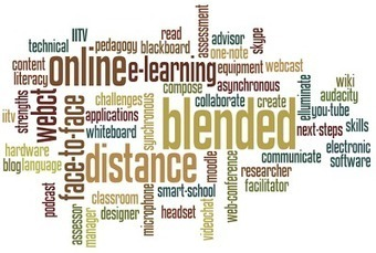 CUED: Hacia una conceptualización del blended learning | Actualízate en e-learning, blended y m-learning | Scoop.it