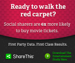 MediaPost Publications Facebook Fights Pinterest For Brand Valentines 02/14/2014 | Pinterest | Scoop.it