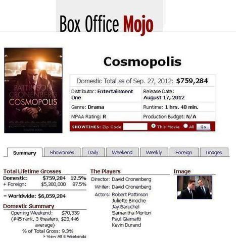 Cosmopolis France - Box Office Mondiale au 27 Septembre / Worldwide Box Office September 27th   'Cosmopolis' - 'Maps to the Stars'   Scoop.it