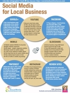 The Ultimate Guide to Social Media for Local Business | Web Marketing Fan | Scoop.it
