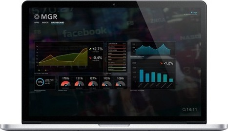 Risk Management Software | Misys Global Risk ™ (MGR) | Misys - Videos Presentations | Scoop.it