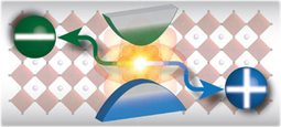 Study offers insights into a new class of semiconducting materials   Physics   Scoop.it