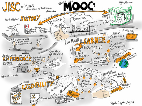 #jiscwebinar What Is A MOOC? @dkernohan @mweller @jonathan_worth @loumcgill @daveowhite [visual Notes] | Creative Education, Learning, Technology and Change | Scoop.it