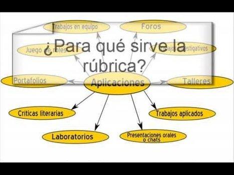 Instrumento de evaluación: Rubricas | Anny | Scoop.it