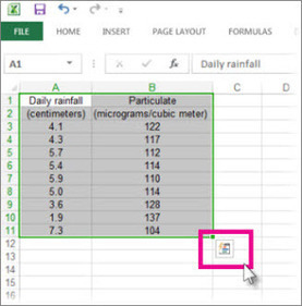 Analyze your data instantly - Excel | Techy Stuff | Scoop.it