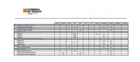 Exámenes para acreditaciones en materia de industria | Emplé@te 2.0 | Scoop.it