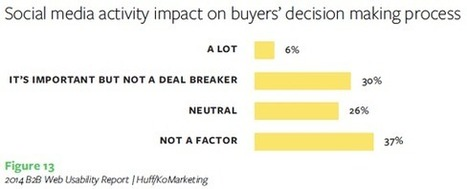 The Best B2B Marketing Leads Aren't Always for Sale | MarketingHits | Scoop.it