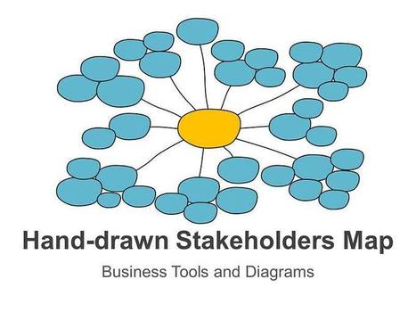 Stakeholders Map - Hand-drawn | PowerPoint Presentation Tools and Resources | Scoop.it