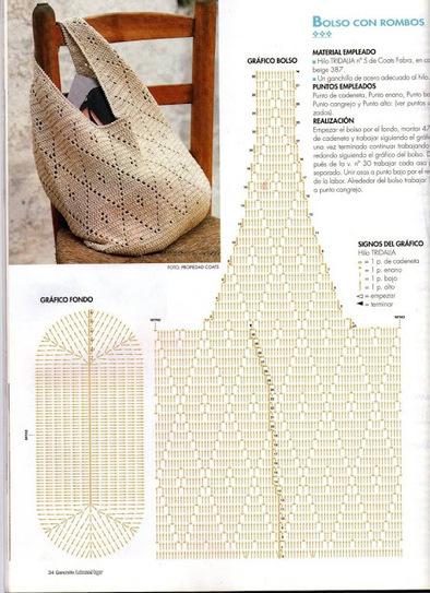 Tejido Facil: Patrón: Bolso con rombos super delicado! | TEJIDO AL CROCHET | Scoop.it