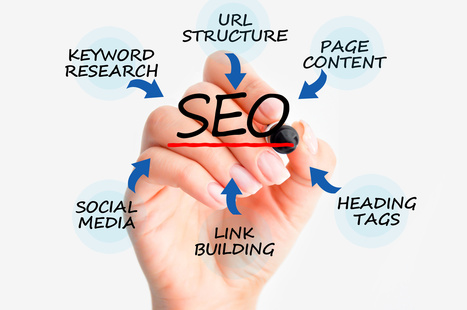 """6 """"SEO Services"""" You Shouldn't Waste Your Money On - Website Magazine 