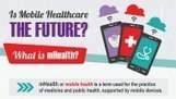 The Rising Popularity of Mobile Health and mHealth Apps | Digital Health | Scoop.it