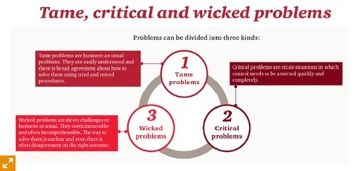 Who will solve your wicked problems? | Collaborationweb | Scoop.it