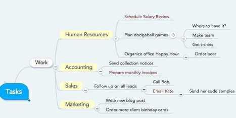 11 Productivity Hacks From Successful Entrepreneurs | Heath Detweiler | Scoop.it