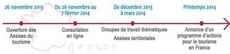 Les Assises du Tourisme - Grand Evreux Tourisme - Normandie | L'info touristique pour le Grand Evreux | Scoop.it