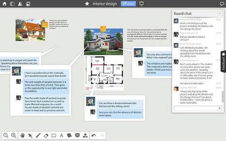 RealtimeBoard, pizarra virtual en Google Drive | recursospdi | Scoop.it